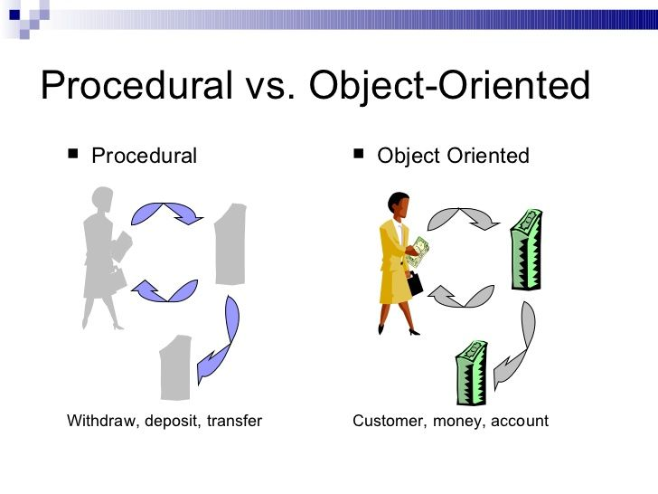 object oriented programming in different languages