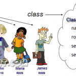Classes and Objects in C#